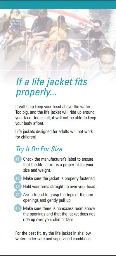 PFD Fitting Guidelines
